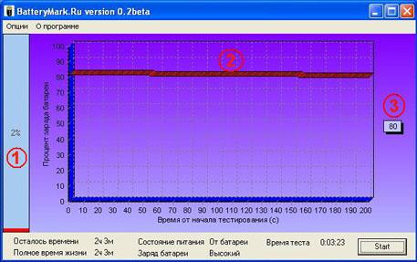 программа для теста аккумулятора ноутбука - фото 5